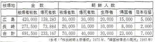 被害者数.JPG